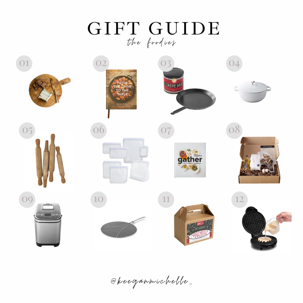 GIFT GUIDE.png